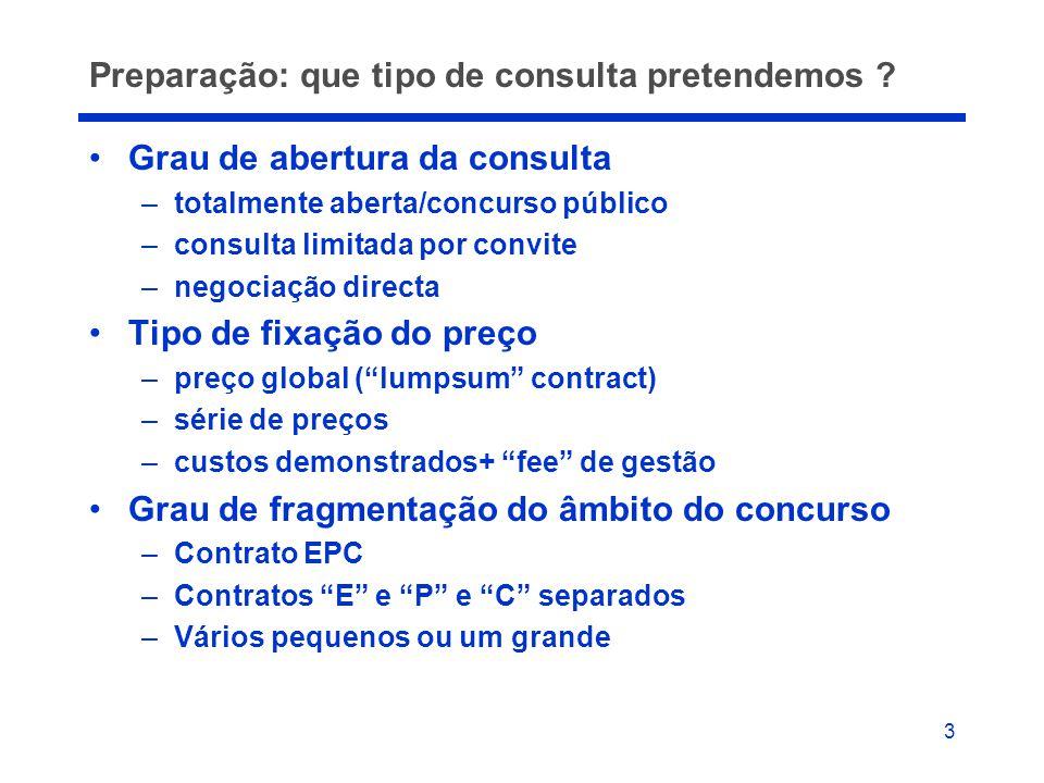3 Preparação: que tipo de consulta pretendemos ? •Grau de abertura da consulta –totalmente aberta/concurso público –consulta limitada por convite –neg
