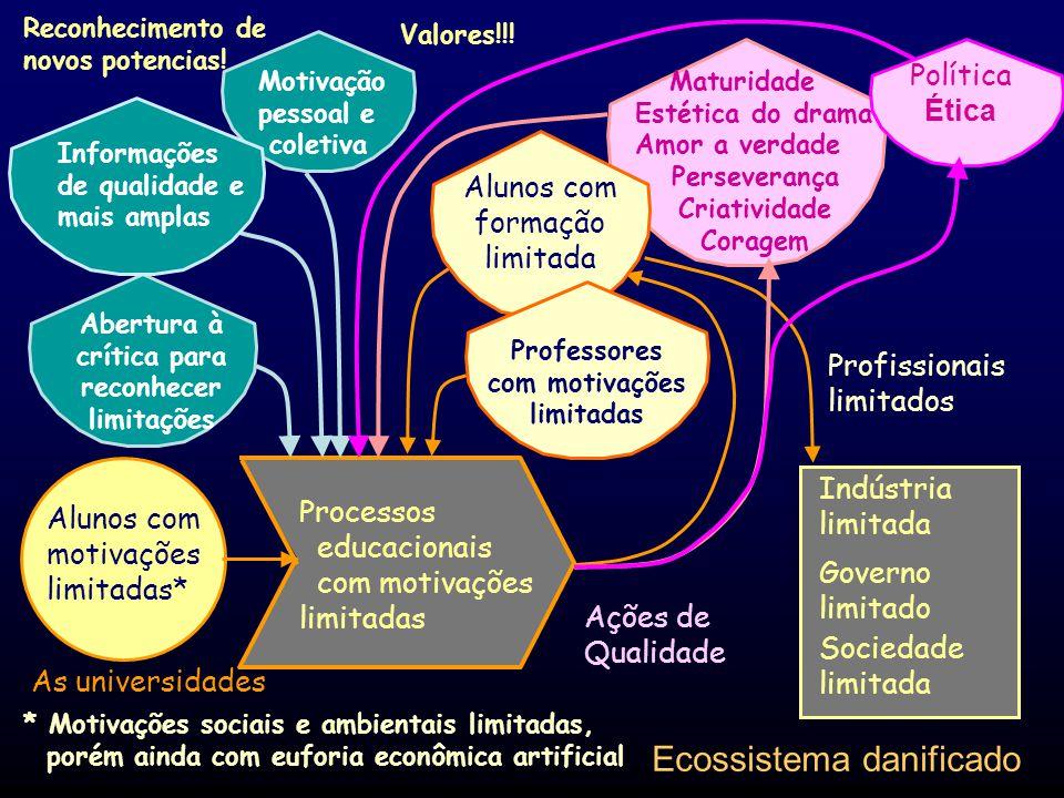 Ações adequadas (3R+3I): Repor (restaurar) Retribuir (ressarcir) Reconhecer (resgatar) Imaginar cenários futuros: estudar, diagramar, modelar, equacionar, comparar e diagnosticar sistemas (convencionais e novos).