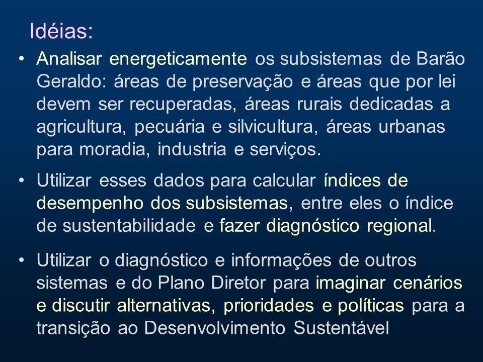 A informação e as conexões entre a cidade e o espaço rural Espaços Verdes Área rural que da suporte à cidade Cidade Energias renováveis Comercio & Industria Pessoas Gov.