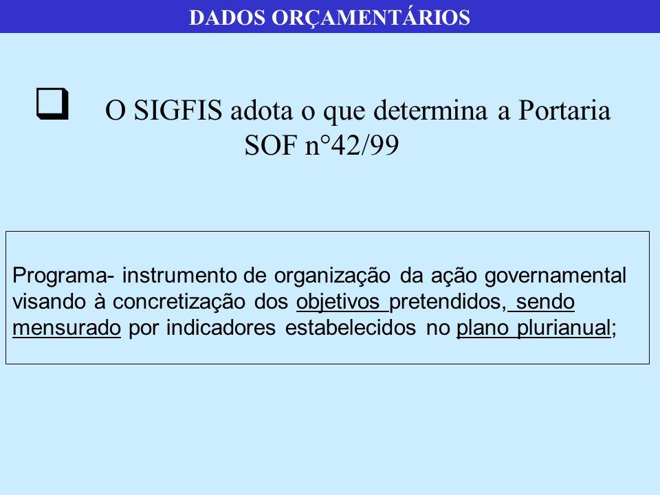 O SIGFIS adota o que determina a Portaria SOF n°42/99 Programa- instrumento de organização da ação governamental visando à concretização dos objetivos pretendidos, sendo mensurado por indicadores estabelecidos no plano plurianual; DADOS ORÇAMENTÁRIOS