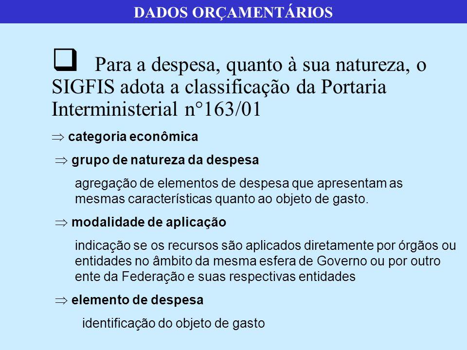  Para a despesa, quanto à sua natureza, o SIGFIS adota a classificação da Portaria Interministerial n°163/01  categoria econômica  grupo de naturez