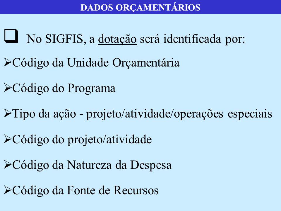  No SIGFIS, a dotação será identificada por:  Código da Unidade Orçamentária  Código do Programa  Tipo da ação - projeto/atividade/operações especiais  Código do projeto/atividade  Código da Natureza da Despesa  Código da Fonte de Recursos DADOS ORÇAMENTÁRIOS