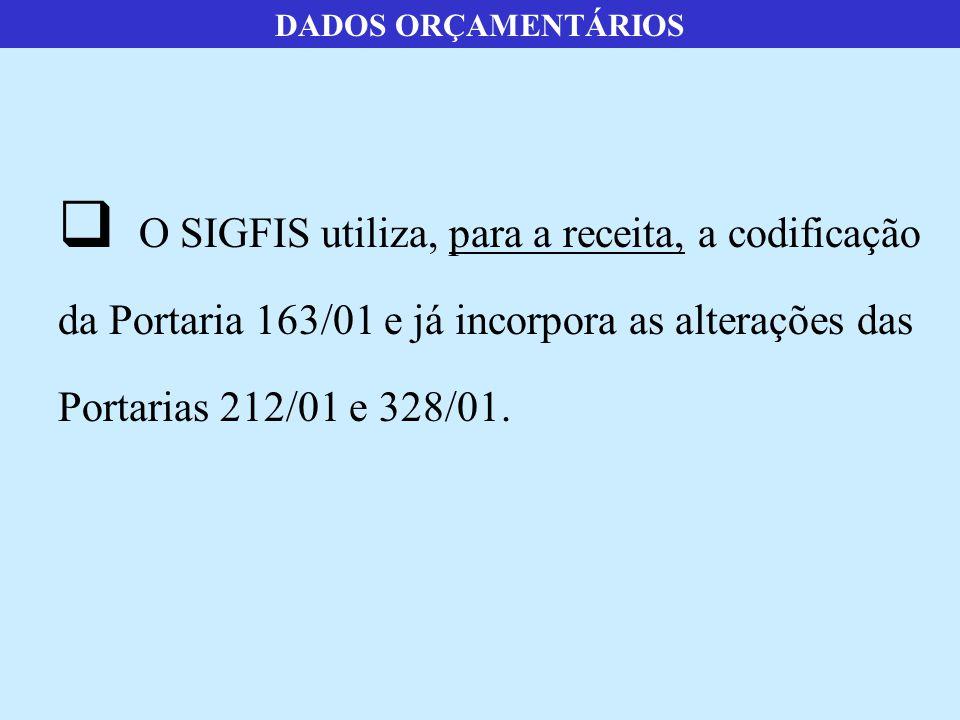  O SIGFIS utiliza, para a receita, a codificação da Portaria 163/01 e já incorpora as alterações das Portarias 212/01 e 328/01. DADOS ORÇAMENTÁRIOS