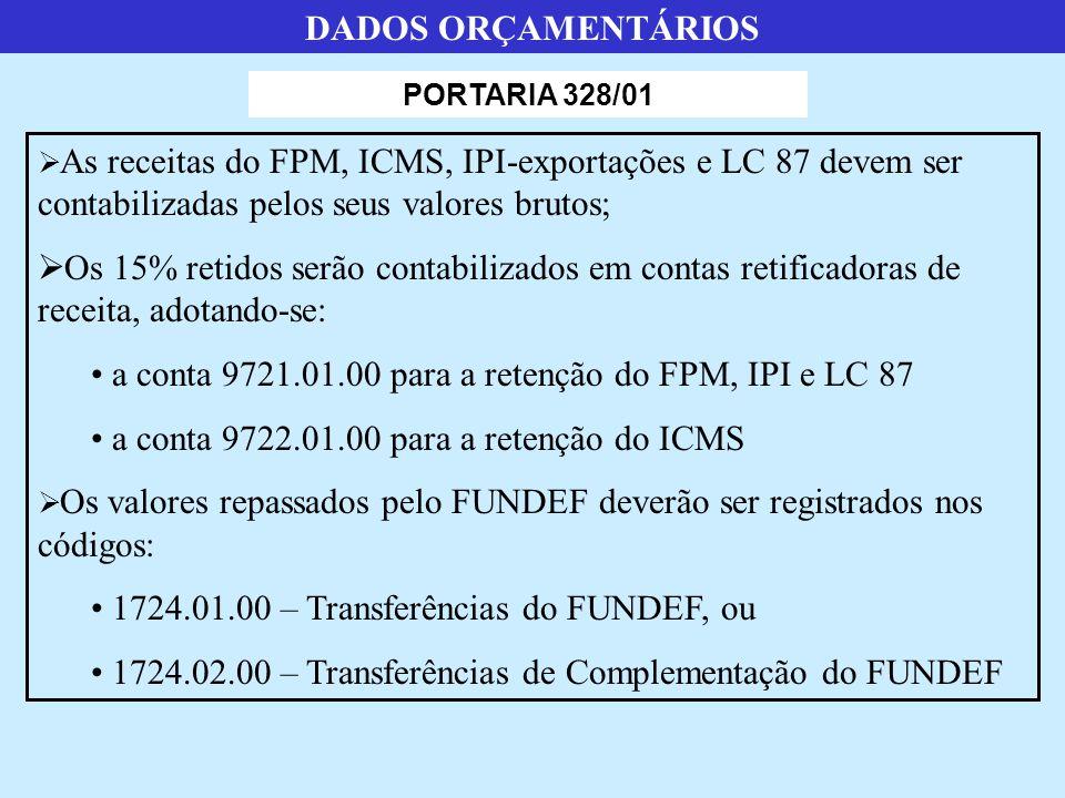 DADOS ORÇAMENTÁRIOS PORTARIA 328/01  As receitas do FPM, ICMS, IPI-exportações e LC 87 devem ser contabilizadas pelos seus valores brutos;  Os 15% retidos serão contabilizados em contas retificadoras de receita, adotando-se: • a conta 9721.01.00 para a retenção do FPM, IPI e LC 87 • a conta 9722.01.00 para a retenção do ICMS  Os valores repassados pelo FUNDEF deverão ser registrados nos códigos: • 1724.01.00 – Transferências do FUNDEF, ou • 1724.02.00 – Transferências de Complementação do FUNDEF