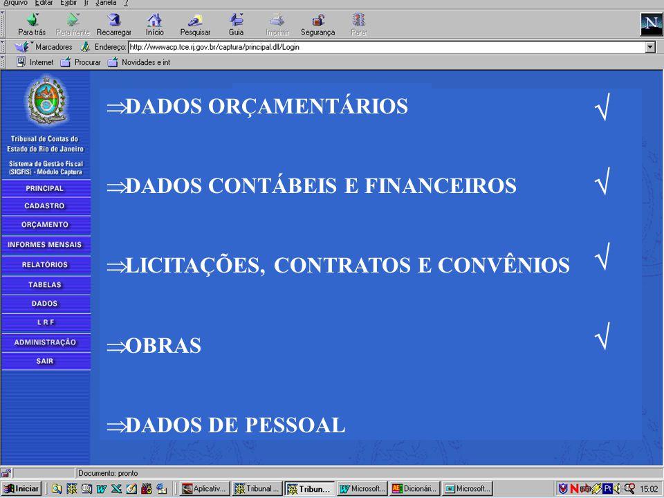  DADOS ORÇAMENTÁRIOS  DADOS CONTÁBEIS E FINANCEIROS  LICITAÇÕES, CONTRATOS E CONVÊNIOS  OBRAS  DADOS DE PESSOAL    