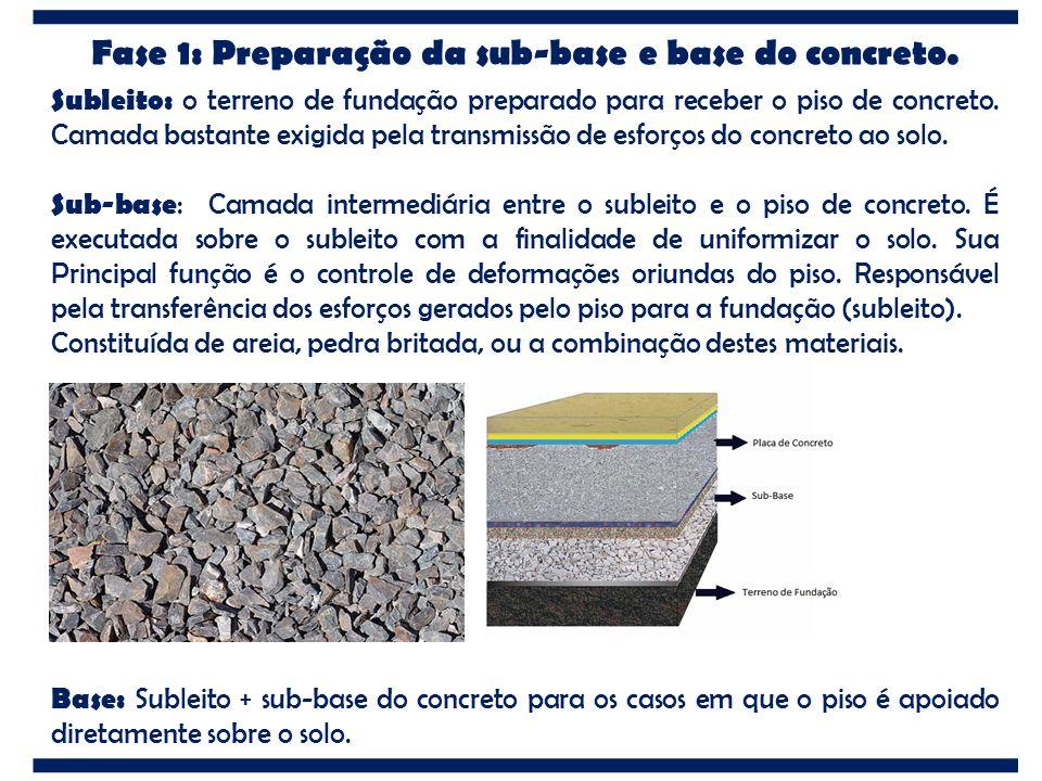 Fase 1: Preparação da sub-base e base do concreto. Subleito: o terreno de fundação preparado para receber o piso de concreto. Camada bastante exigida