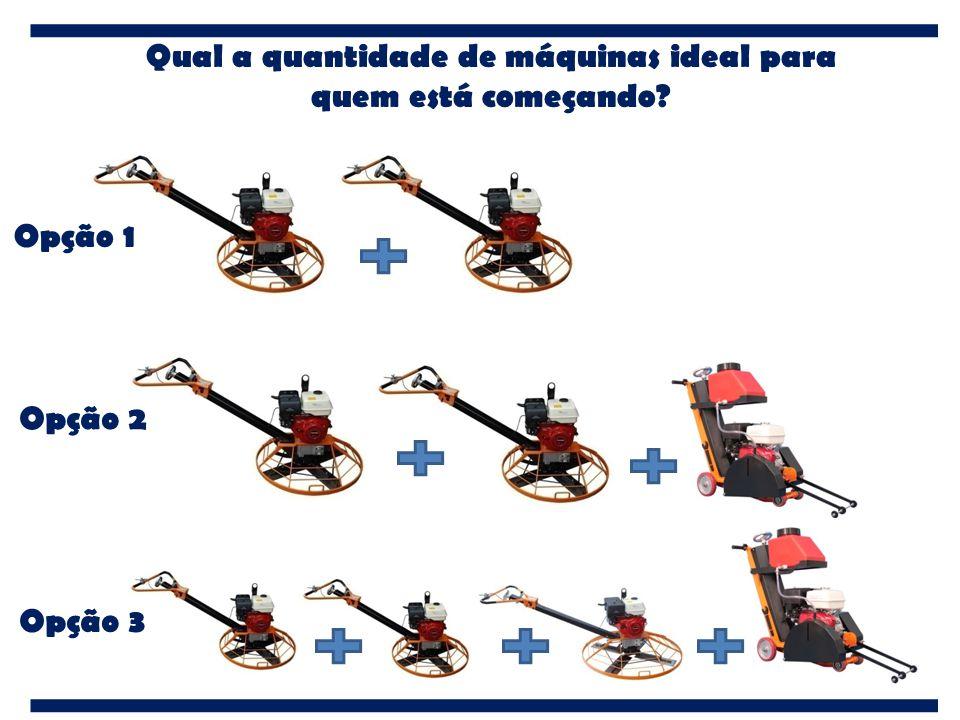 Qual a quantidade de máquinas ideal para quem está começando? Opção 1 Opção 2 Opção 3