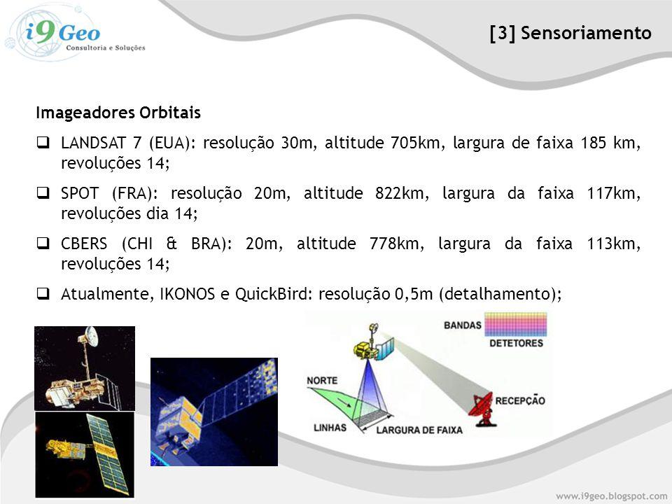 Imageadores Orbitais  LANDSAT 7 (EUA): resolução 30m, altitude 705km, largura de faixa 185 km, revoluções 14;  SPOT (FRA): resolução 20m, altitude 822km, largura da faixa 117km, revoluções dia 14;  CBERS (CHI & BRA): 20m, altitude 778km, largura da faixa 113km, revoluções 14;  Atualmente, IKONOS e QuickBird: resolução 0,5m (detalhamento); [3] Sensoriamento