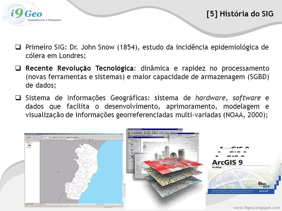  Primeiro SIG: Dr. John Snow (1854), estudo da incidência epidemiológica de cólera em Londres;  Recente Revolução Tecnológica: dinâmica e rapidez no