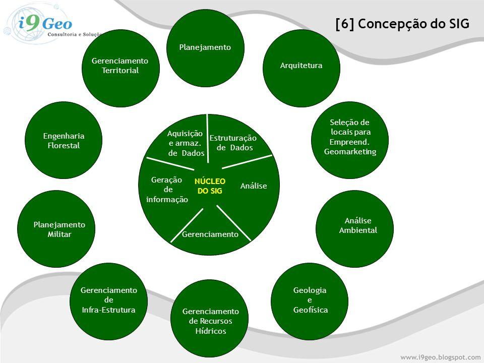 Planejamento Arquitetura Gerenciamento Territorial Engenharia Florestal Planejamento Militar Gerenciamento de Infra-Estrutura Gerenciamento de Recursos Hídricos Geologia e Geofísica Análise Ambiental Seleção de locais para Empreend.