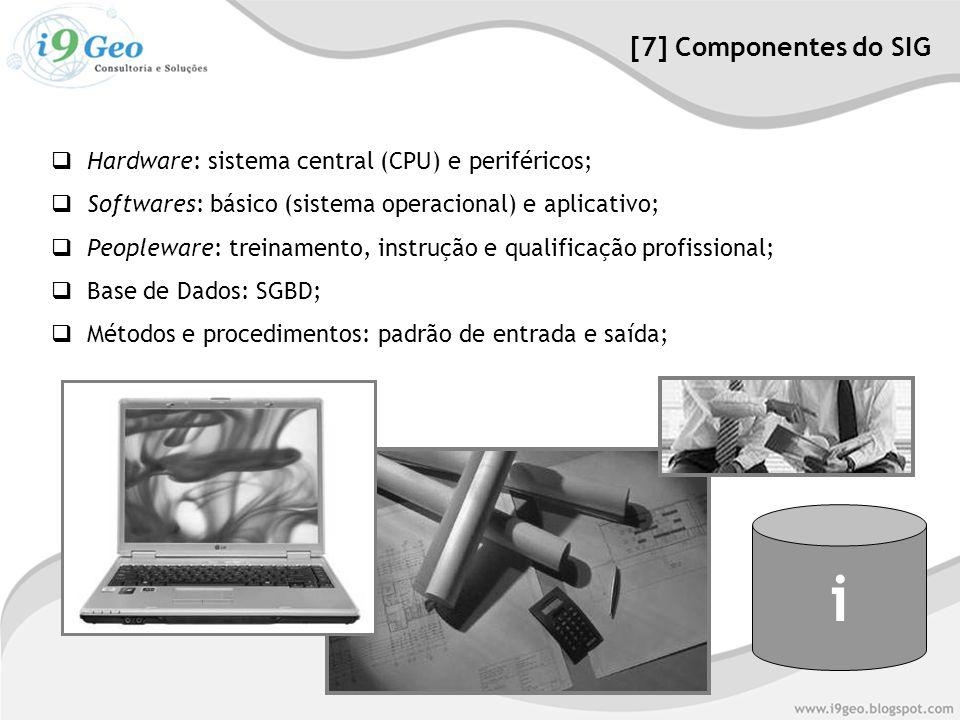  Hardware: sistema central (CPU) e periféricos;  Softwares: básico (sistema operacional) e aplicativo;  Peopleware: treinamento, instrução e qualif