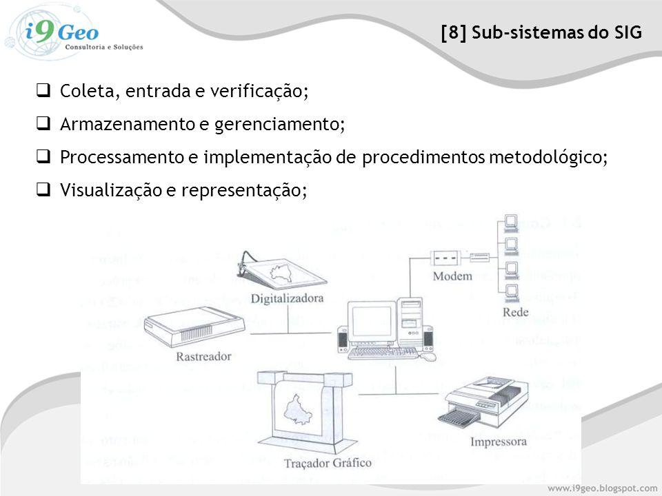 Coleta, entrada e verificação;  Armazenamento e gerenciamento;  Processamento e implementação de procedimentos metodológico;  Visualização e representação; [8] Sub-sistemas do SIG