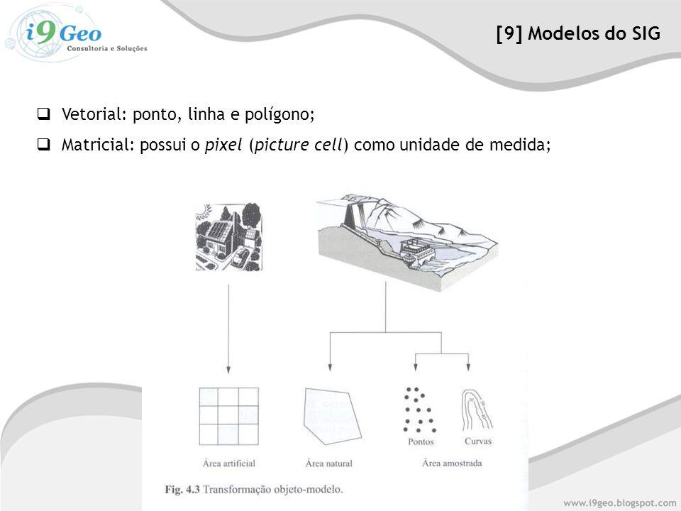  Vetorial: ponto, linha e polígono;  Matricial: possui o pixel (picture cell) como unidade de medida; [9] Modelos do SIG