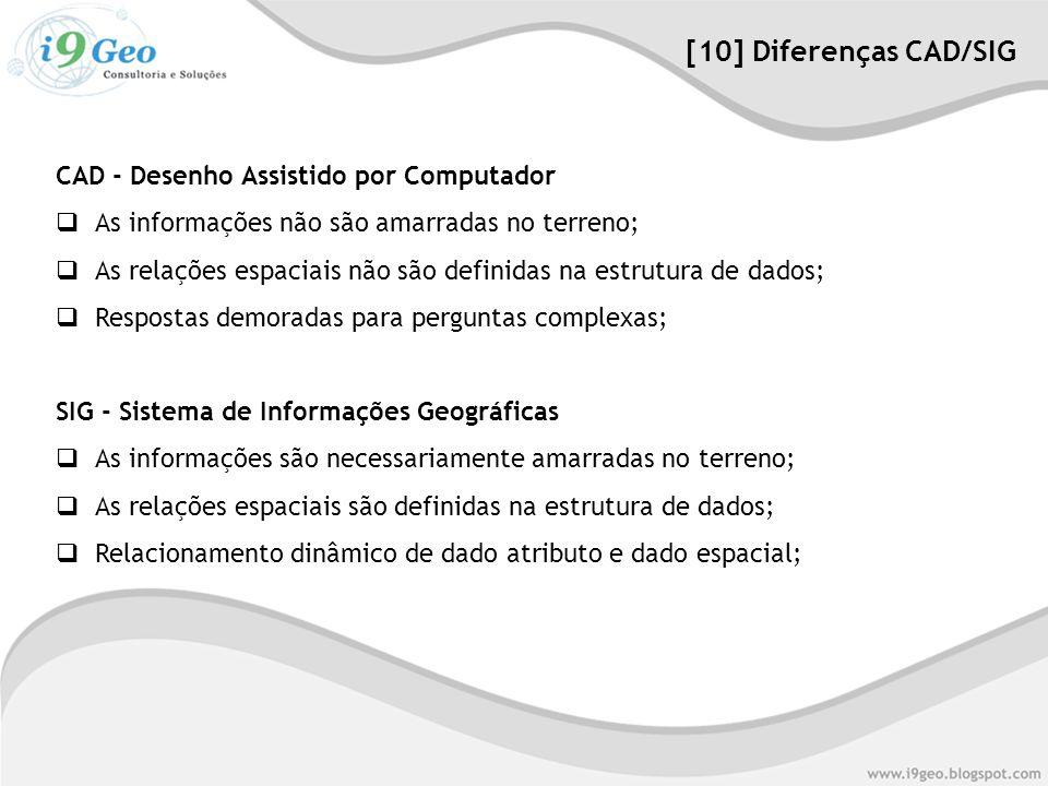 CAD - Desenho Assistido por Computador  As informações não são amarradas no terreno;  As relações espaciais não são definidas na estrutura de dados;  Respostas demoradas para perguntas complexas; SIG - Sistema de Informações Geográficas  As informações são necessariamente amarradas no terreno;  As relações espaciais são definidas na estrutura de dados;  Relacionamento dinâmico de dado atributo e dado espacial; [10] Diferenças CAD/SIG