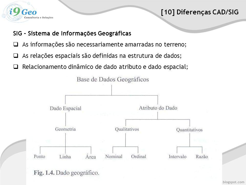 SIG - Sistema de Informações Geográficas  As informações são necessariamente amarradas no terreno;  As relações espaciais são definidas na estrutura de dados;  Relacionamento dinâmico de dado atributo e dado espacial; [10] Diferenças CAD/SIG