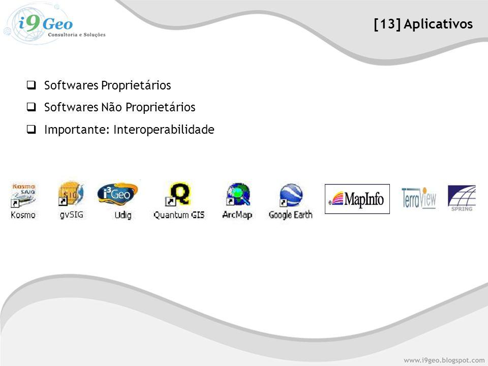 Softwares Proprietários  Softwares Não Proprietários  Importante: Interoperabilidade [13] Aplicativos