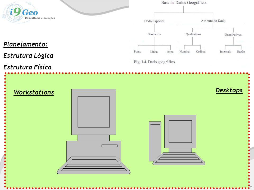 [13] Aplicativos Planejamento: Estrutura Lógica Estrutura Física Workstations Desktops