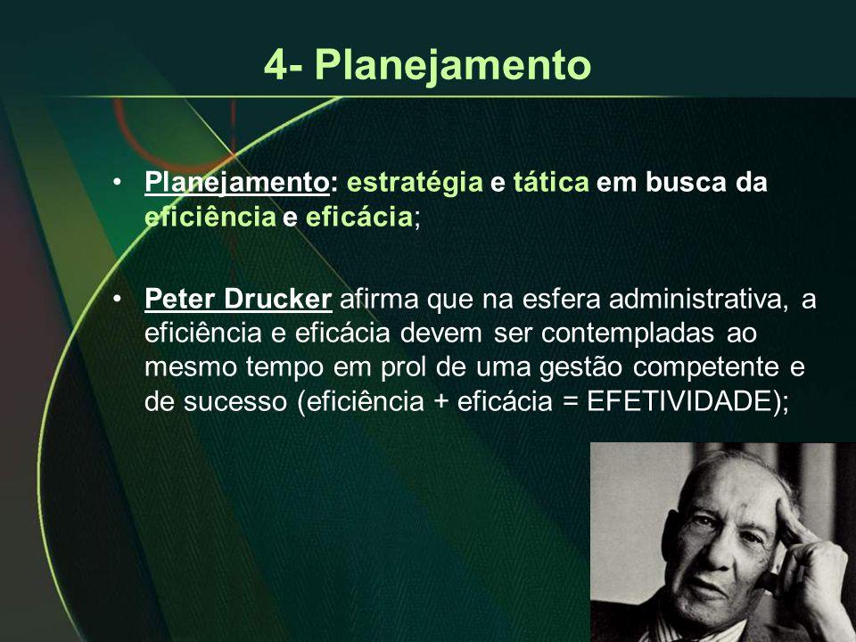 4- Planejamento •Planejamento: estratégia e tática em busca da eficiência e eficácia; •Peter Drucker afirma que na esfera administrativa, a eficiência e eficácia devem ser contempladas ao mesmo tempo em prol de uma gestão competente e de sucesso (eficiência + eficácia = EFETIVIDADE);