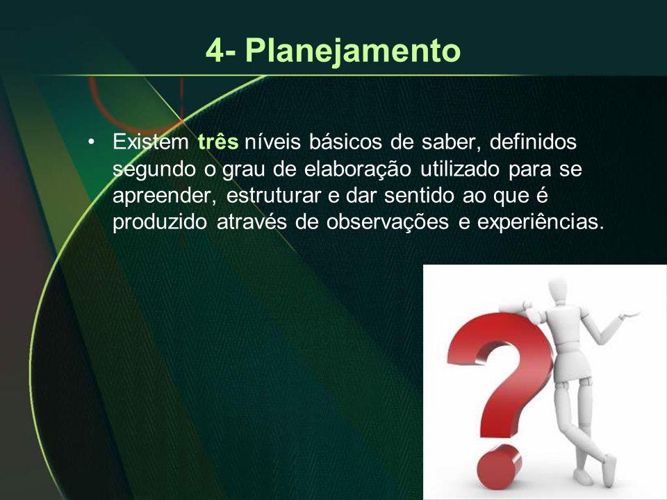 4- Planejamento •Existem três níveis básicos de saber, definidos segundo o grau de elaboração utilizado para se apreender, estruturar e dar sentido ao que é produzido através de observações e experiências.