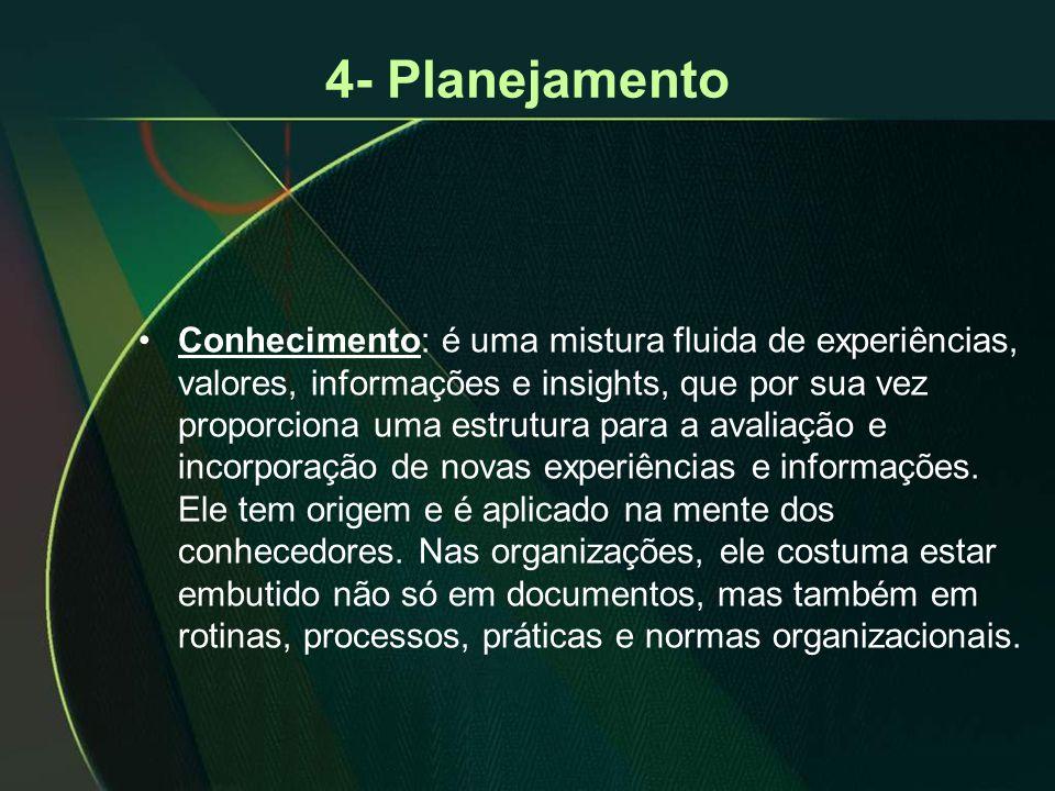 4- Planejamento •Conhecimento: é uma mistura fluida de experiências, valores, informações e insights, que por sua vez proporciona uma estrutura para a avaliação e incorporação de novas experiências e informações.