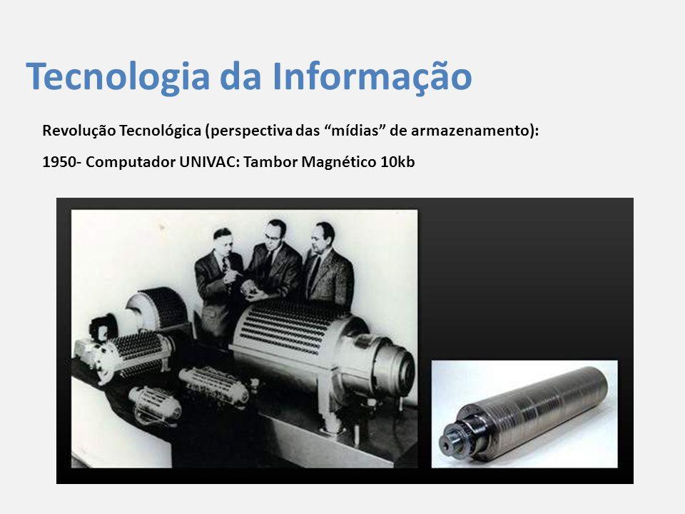 """Tecnologia da Informação Revolução Tecnológica (perspectiva das """"mídias"""" de armazenamento): 1950- Computador UNIVAC: Tambor Magnético 10kb"""