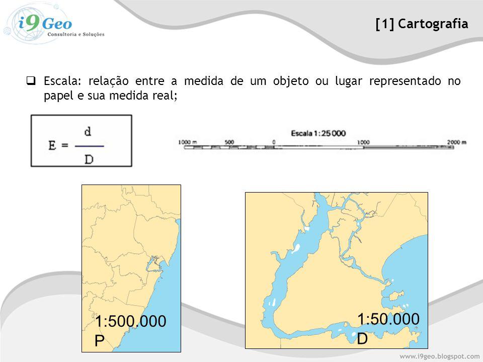  Escala: relação entre a medida de um objeto ou lugar representado no papel e sua medida real; [1] Cartografia 1:50.000 D 1:500.000 P