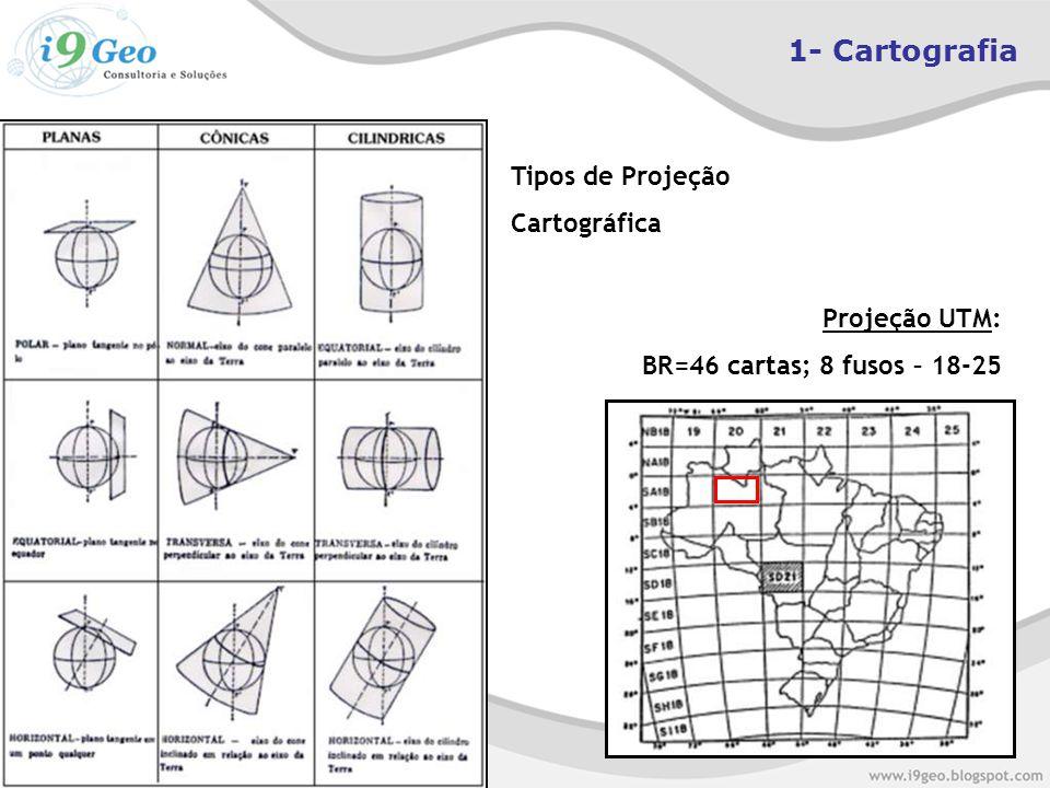 1- Cartografia Tipos de Projeção Cartográfica Projeção UTM: BR=46 cartas; 8 fusos – 18-25