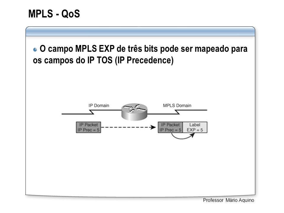 MPLS - QoS O campo MPLS EXP de três bits pode ser mapeado para os campos do IP TOS (IP Precedence) Professor Mário Aquino