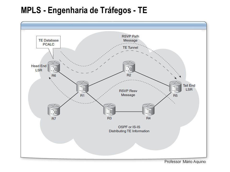 MPLS - Engenharia de Tráfegos - TE. Professor Mário Aquino