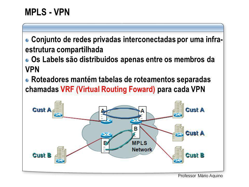 MPLS - VPN Conjunto de redes privadas interconectadas por uma infra- estrutura compartilhada Os Labels são distribuidos apenas entre os membros da VPN Roteadores mantém tabelas de roteamentos separadas chamadas VRF (Virtual Routing Foward) para cada VPN Professor Mário Aquino