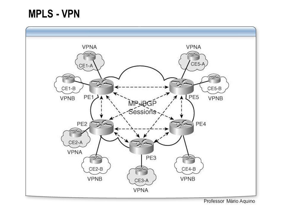 MPLS - VPN Professor Mário Aquino