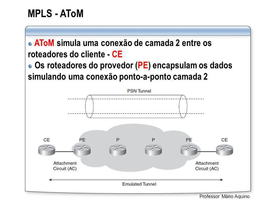 MPLS - AToM AToM simula uma conexão de camada 2 entre os roteadores do cliente - CE Os roteadores do provedor (PE) encapsulam os dados simulando uma conexão ponto-a-ponto camada 2 Professor Mário Aquino