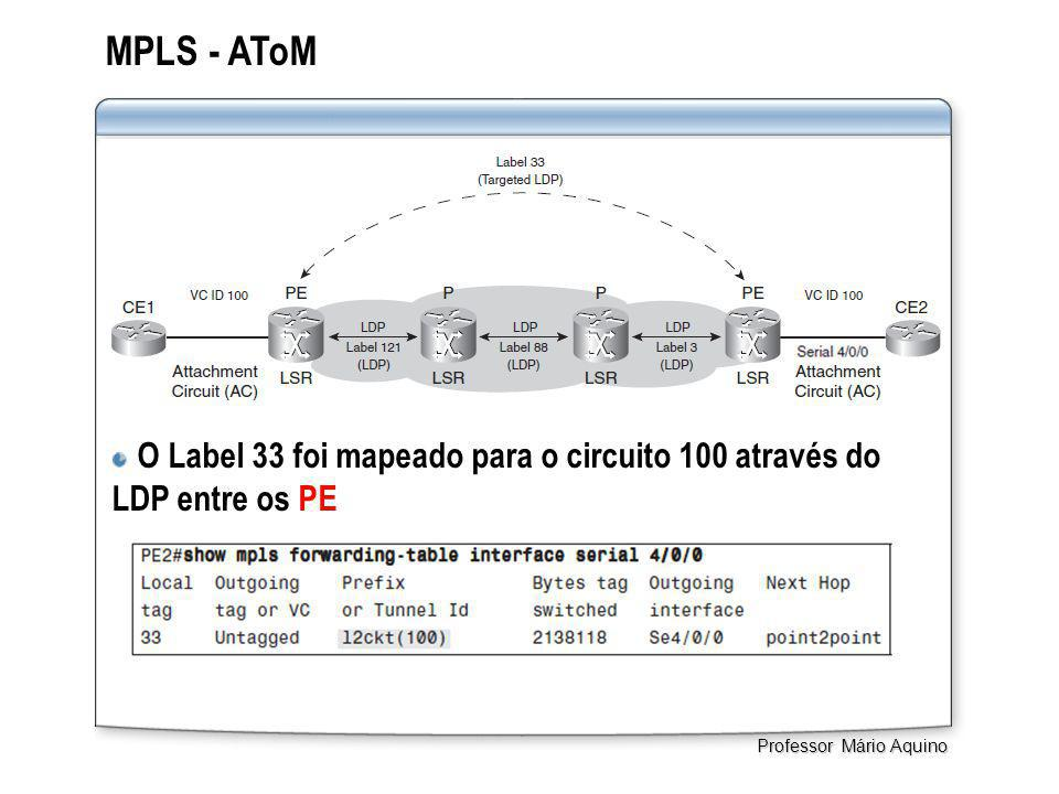 MPLS - AToM O Label 33 foi mapeado para o circuito 100 através do LDP entre os PE Professor Mário Aquino