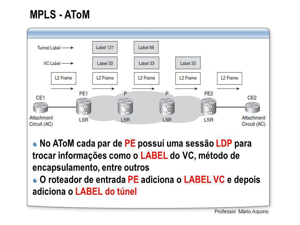 MPLS - AToM No AToM cada par de PE possui uma sessão LDP para trocar informações como o LABEL do VC, método de encapsulamento, entre outros O roteador de entrada PE adiciona o LABEL VC e depois adiciona o LABEL do túnel Professor Mário Aquino