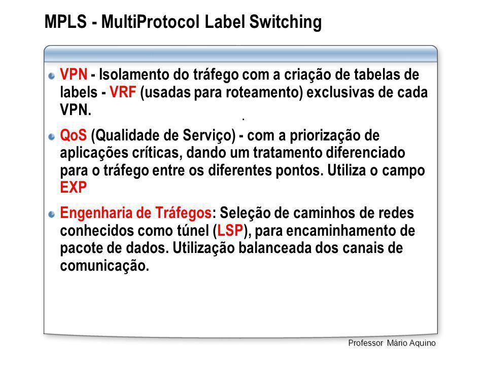 MPLS - MultiProtocol Label Switching VPN - Isolamento do tráfego com a criação de tabelas de labels - VRF (usadas para roteamento) exclusivas de cada