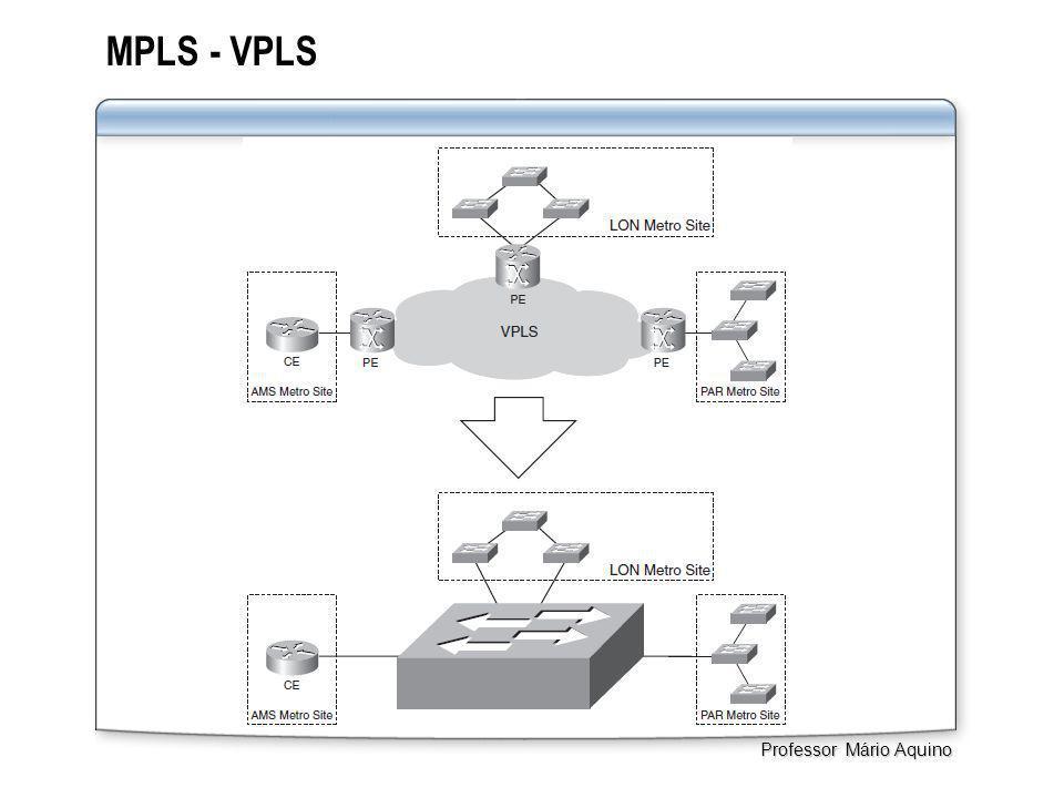 MPLS - VPLS Professor Mário Aquino