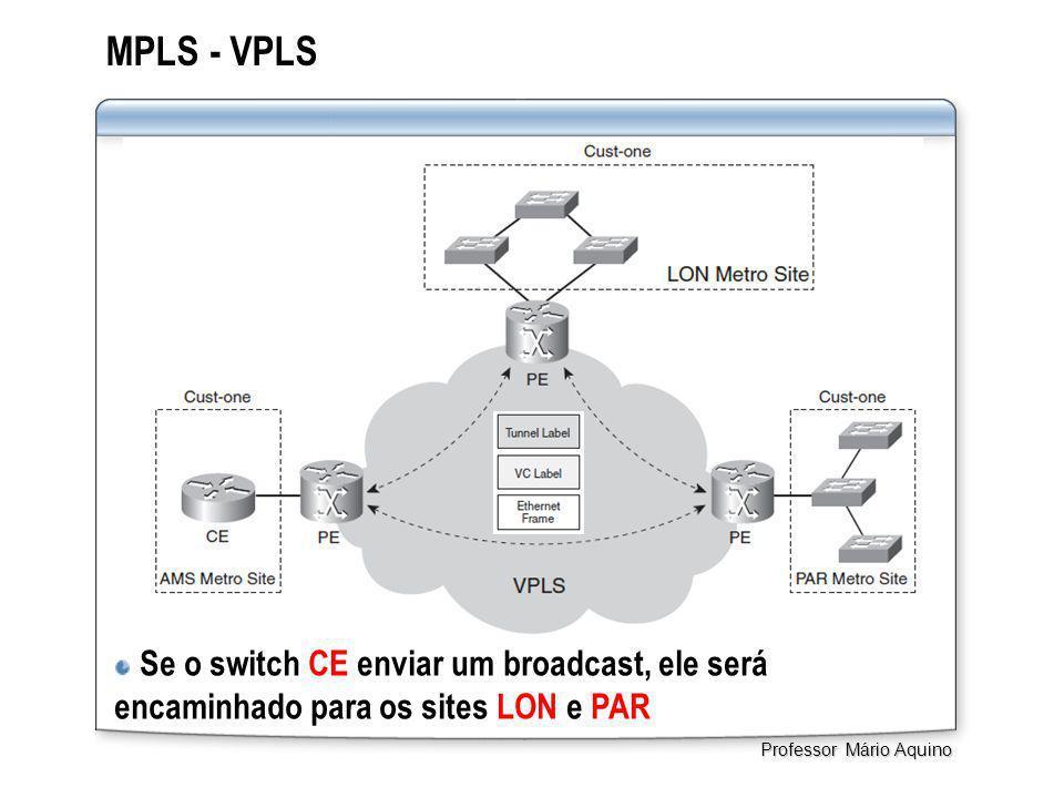 MPLS - VPLS Se o switch CE enviar um broadcast, ele será encaminhado para os sites LON e PAR Professor Mário Aquino