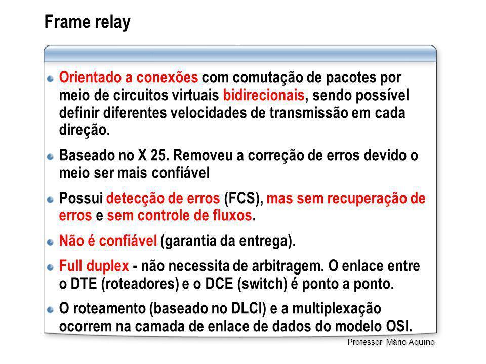 Frame relay Orientado a conexões com comutação de pacotes por meio de circuitos virtuais bidirecionais, sendo possível definir diferentes velocidades