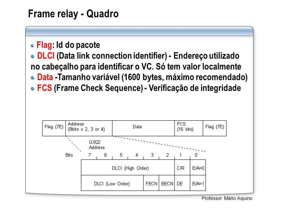 Frame relay - Quadro Flag: Id do pacote DLCI (Data link connection identifier) - Endereço utilizado no cabeçalho para identificar o VC.