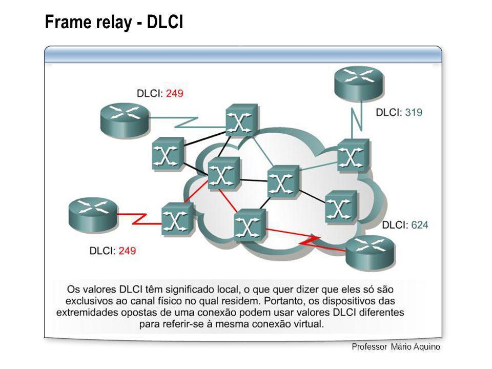 Frame relay - DLCI. Professor Mário Aquino