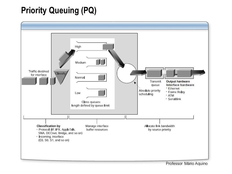 Priority Queuing (PQ) Professor Mário Aquino