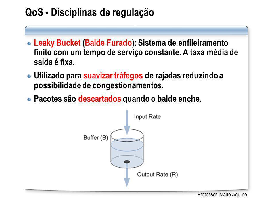 QoS - Disciplinas de regulação Leaky Bucket (Balde Furado): Sistema de enfileiramento finito com um tempo de serviço constante. A taxa média de saída