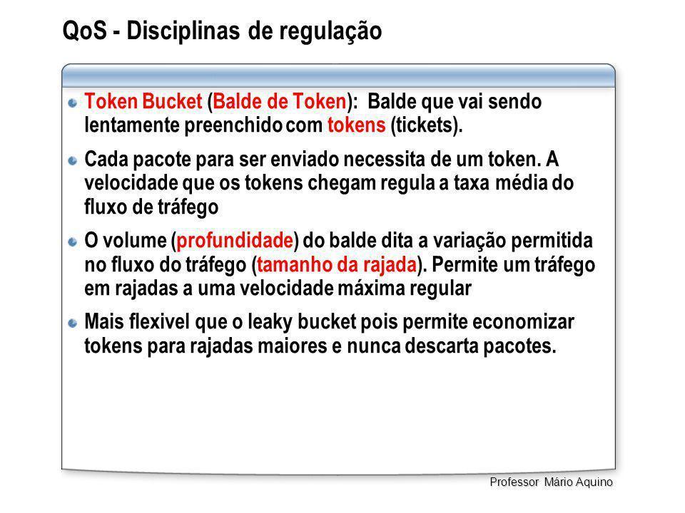 QoS - Disciplinas de regulação Token Bucket (Balde de Token): Balde que vai sendo lentamente preenchido com tokens (tickets). Cada pacote para ser env