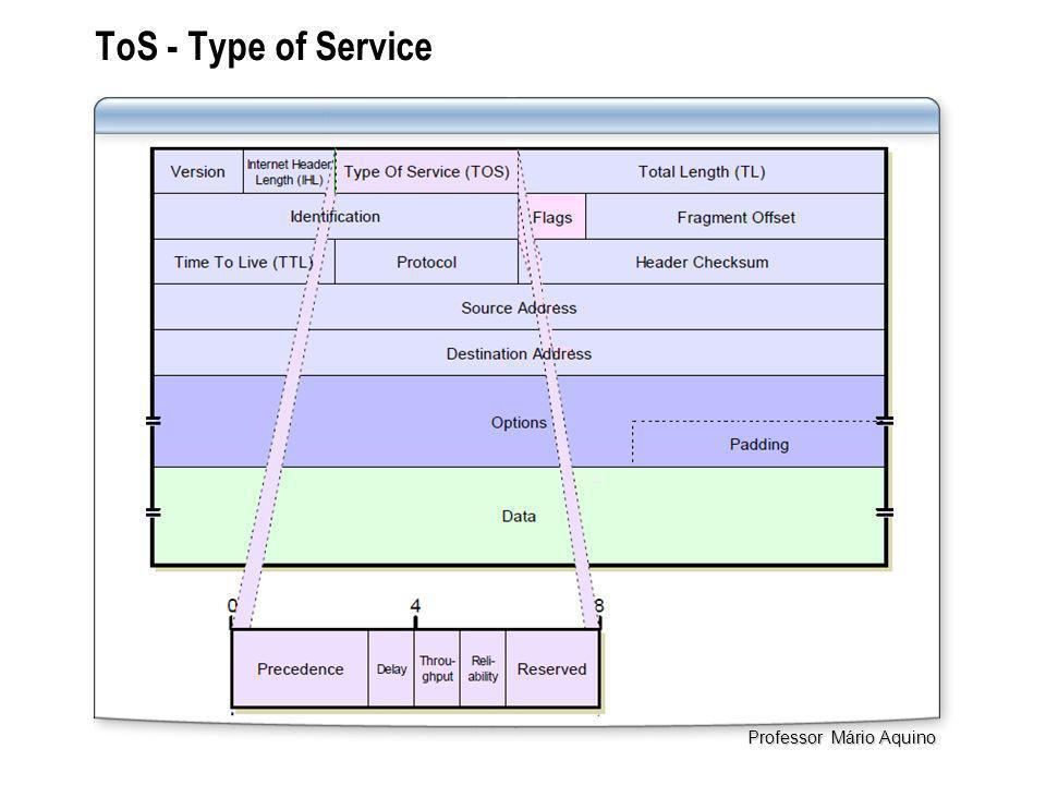 ToS - Type of Service Professor Mário Aquino