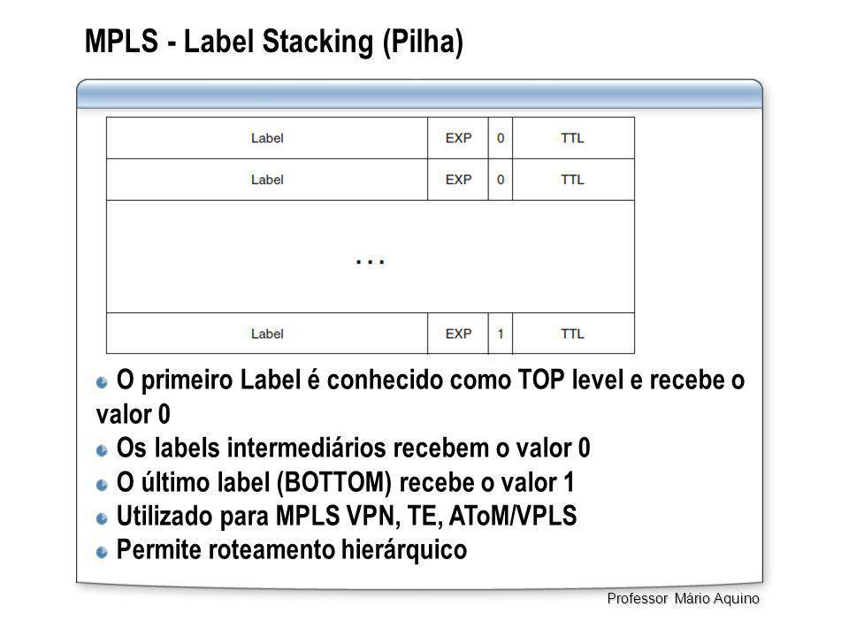 MPLS - Label Stacking (Pilha) O primeiro Label é conhecido como TOP level e recebe o valor 0 Os labels intermediários recebem o valor 0 O último label (BOTTOM) recebe o valor 1 Utilizado para MPLS VPN, TE, AToM/VPLS Permite roteamento hierárquico Professor Mário Aquino
