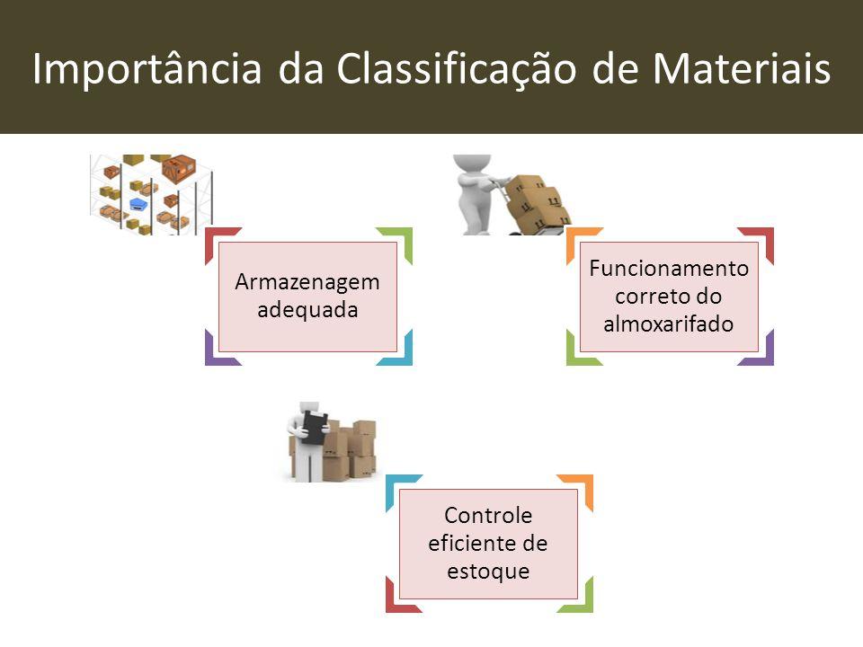 Importância da Classificação de Materiais Armazenagem adequada Funcionamento correto do almoxarifado Controle eficiente de estoque