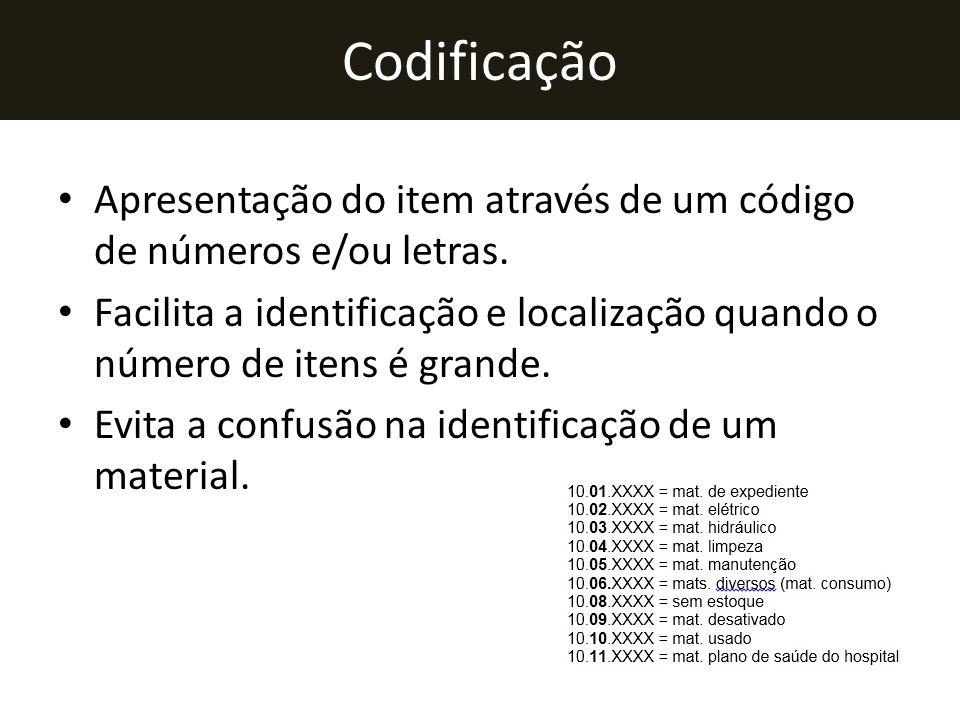 Codificação • Apresentação do item através de um código de números e/ou letras. • Facilita a identificação e localização quando o número de itens é gr