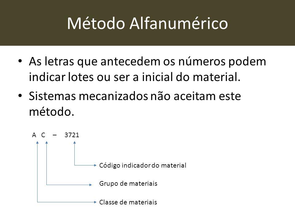 Método Alfanumérico • As letras que antecedem os números podem indicar lotes ou ser a inicial do material. • Sistemas mecanizados não aceitam este mét