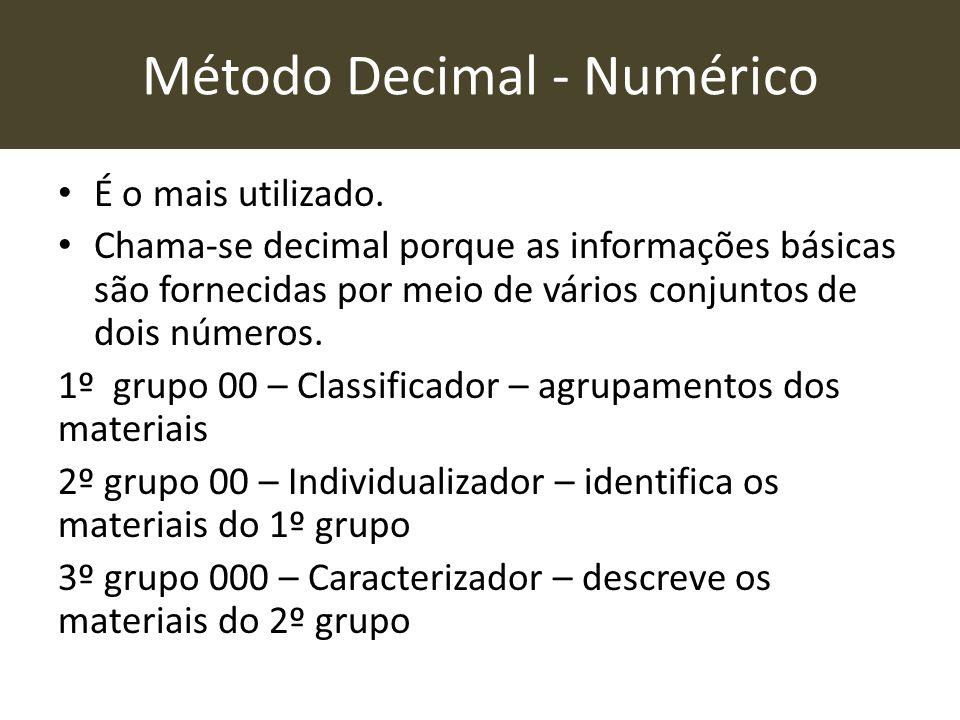 Método Decimal - Numérico • É o mais utilizado. • Chama-se decimal porque as informações básicas são fornecidas por meio de vários conjuntos de dois n