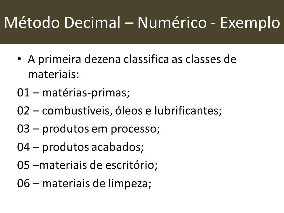 Método Decimal – Numérico - Exemplo • A primeira dezena classifica as classes de materiais: 01 – matérias-primas; 02 – combustíveis, óleos e lubrifica
